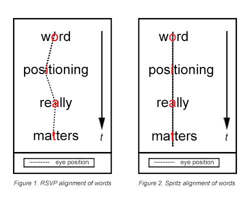 spritz_wordpositioning