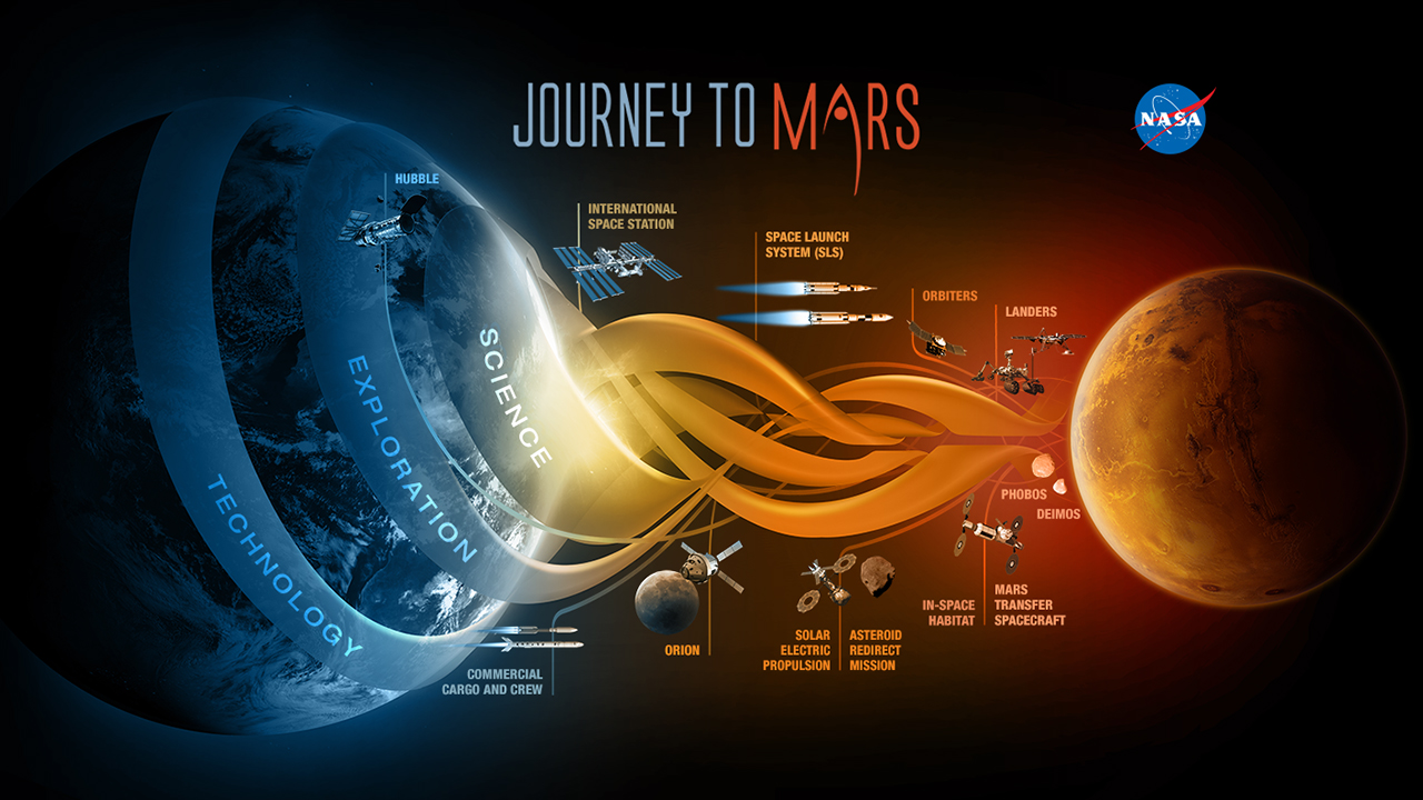nasa_journeytomars