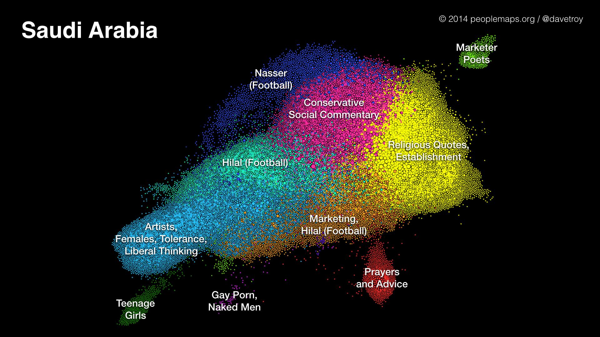 peoplemaps_saudiarabia