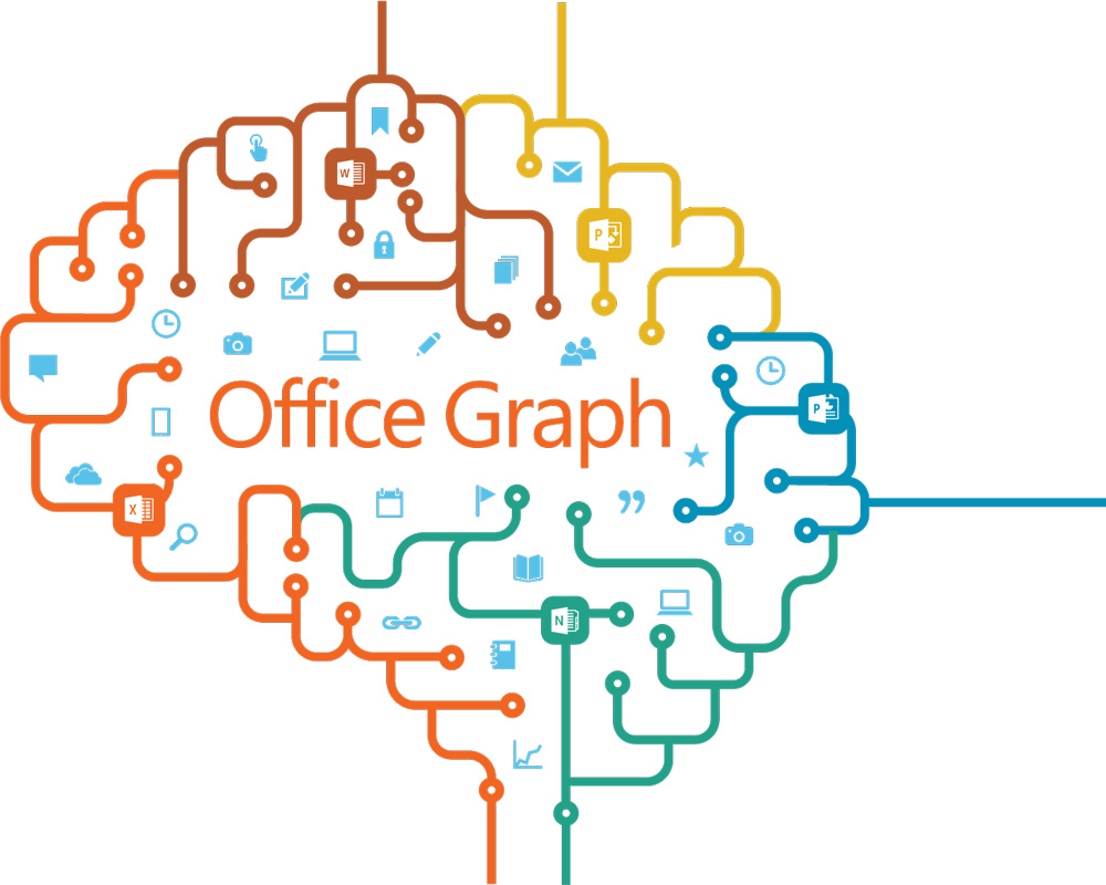 build15_officegraph