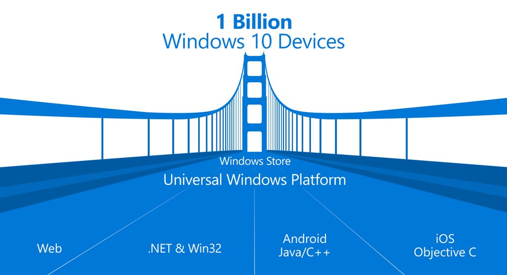 build15_windowsmilmilhoes