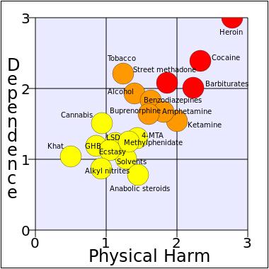 cannabismedicina_grafico02