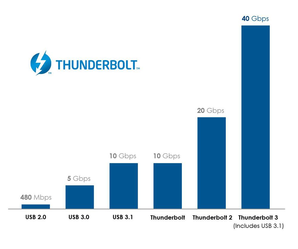 thunderbolt3_02