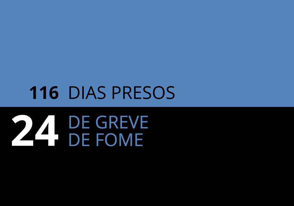 greve de fome de Luaty Beirão