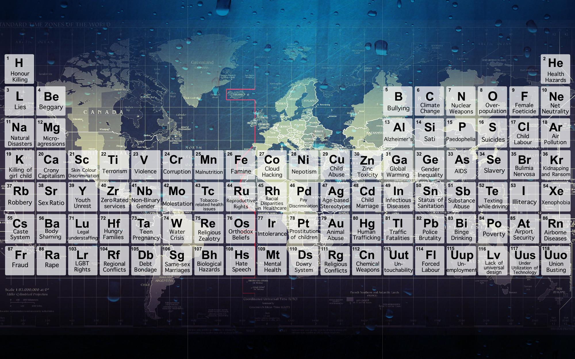 tabela periódica com problemas do mundo