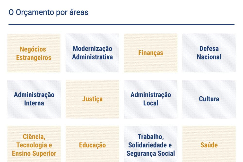 Portal do Orçamento de Estado 2017